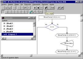 dfd diagramas de flujo - Software Dfd